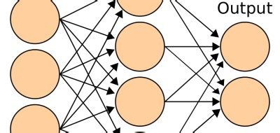 Artificial Neural Network Latest Research Papers OMICS