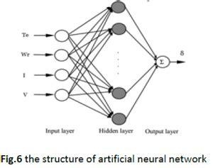 NEURAL NETWORKS IN DATA MINING - JATIT